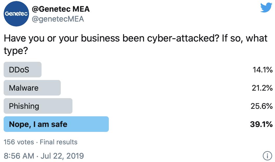 Genetec Security Poll Tweet